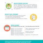 Diplôme Universitaire : Éducation thérapeutique du patient (Alsace)